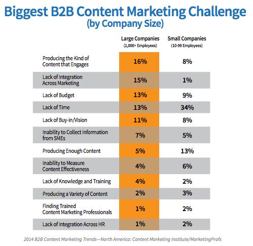 ContentMarketingGraph